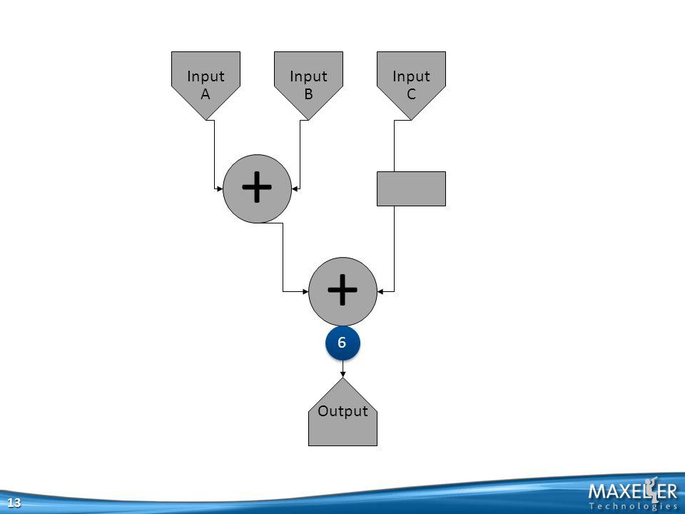 + + Output Input A Input B Input C 13 6 6