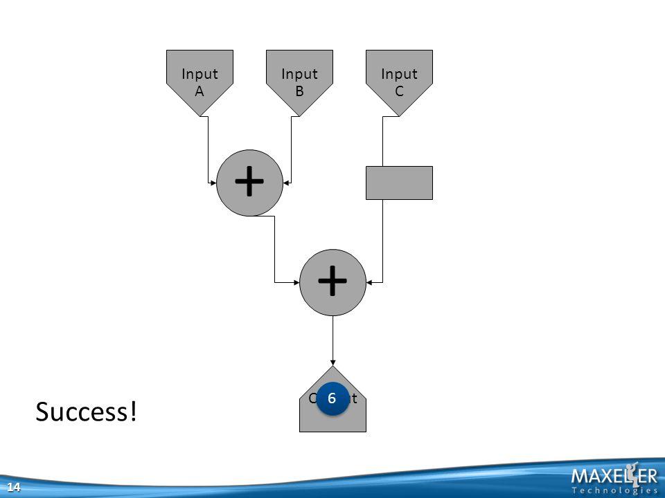+ + Output Input A Input B Input C 14 6 6 Success!
