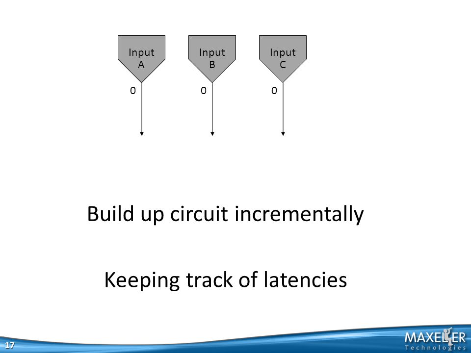 17 Input A Input A Input B Input C 000 Build up circuit incrementally Keeping track of latencies