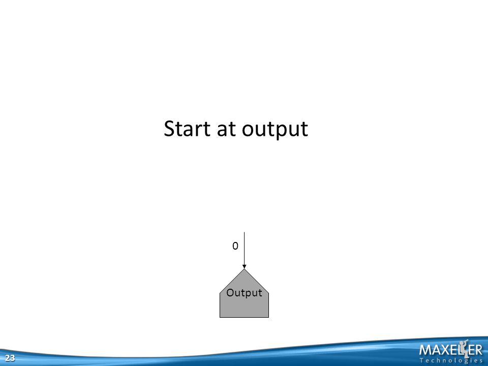 23 Output 0 Start at output