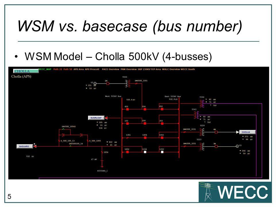 5 WSM vs. basecase (bus number) WSM Model – Cholla 500kV (4-busses)