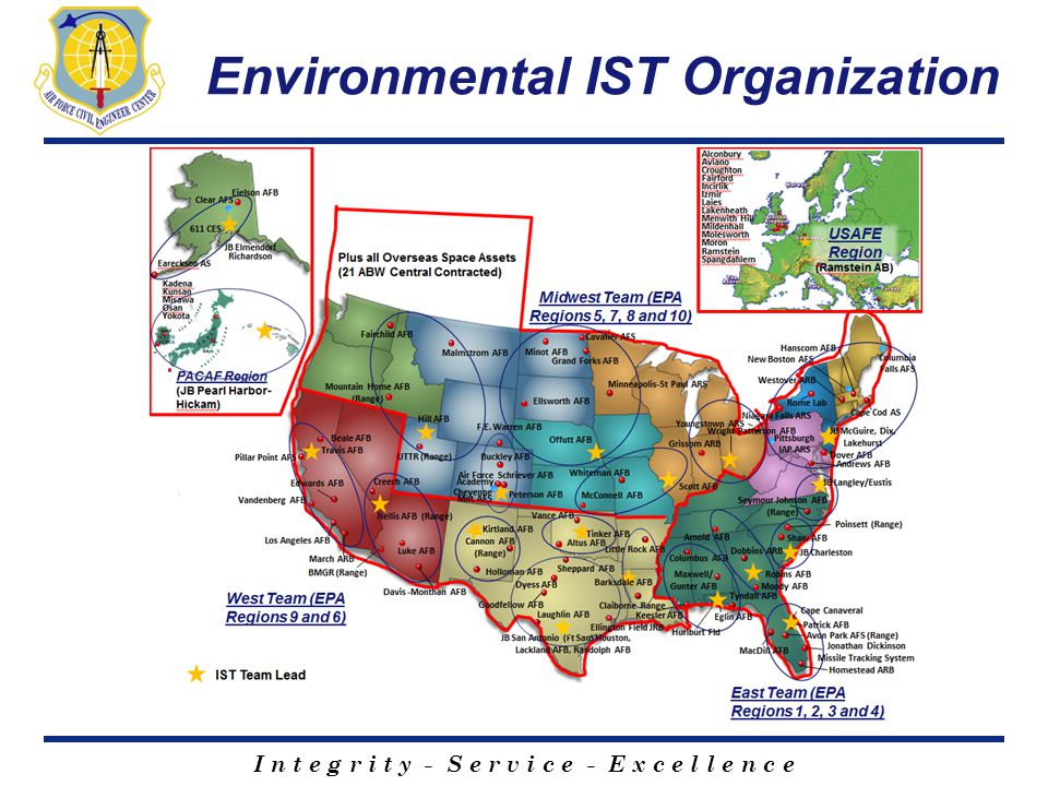 I n t e g r i t y - S e r v i c e - E x c e l l e n c e Environmental IST Organization