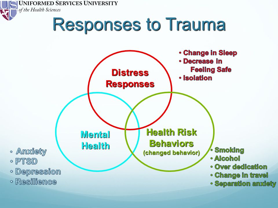Responses to Trauma MentalHealth Health Risk Behaviors (changed behavior) Distress Responses