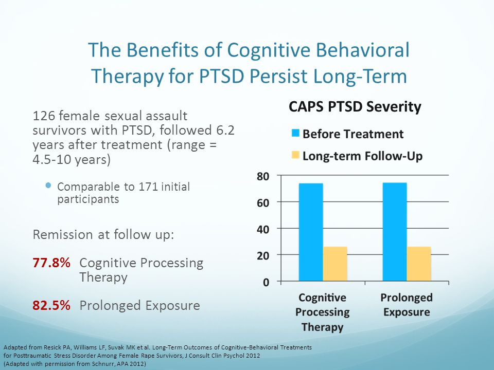 The Benefits of Cognitive Behavioral Therapy for PTSD Persist Long-Term 126 female sexual assault survivors with PTSD, followed 6.2 years after treatment (range = 4.5-10 years) Comparable to 171 initial participants Remission at follow up: 77.8%Cognitive Processing Therapy 82.5%Prolonged Exposure Adapted from Resick PA, Williams LF, Suvak MK et al.