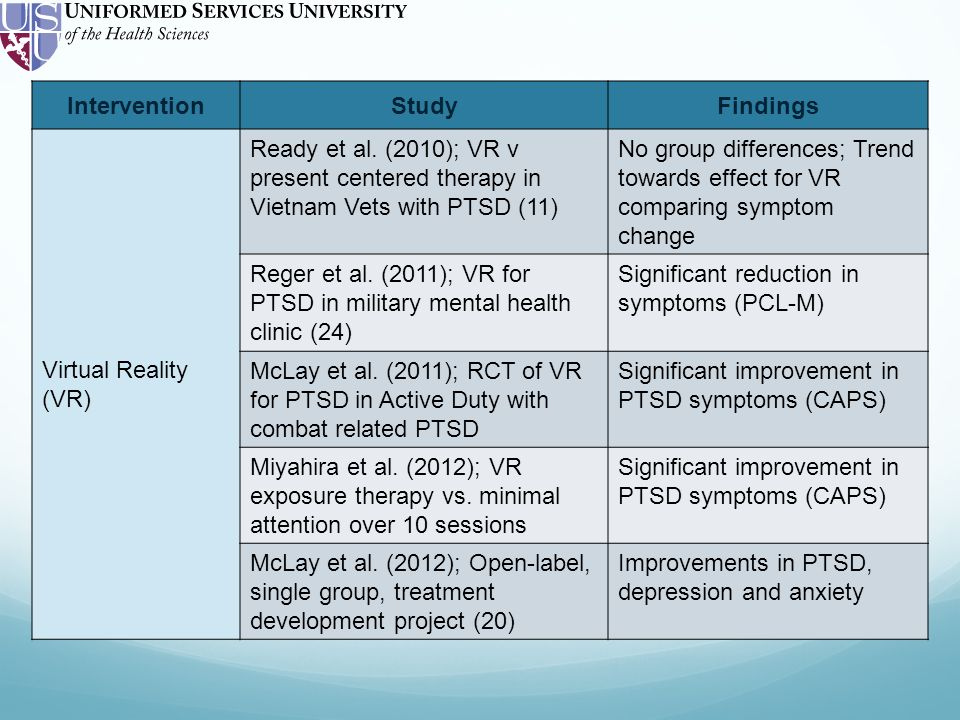 InterventionStudyFindings Virtual Reality (VR) Ready et al.