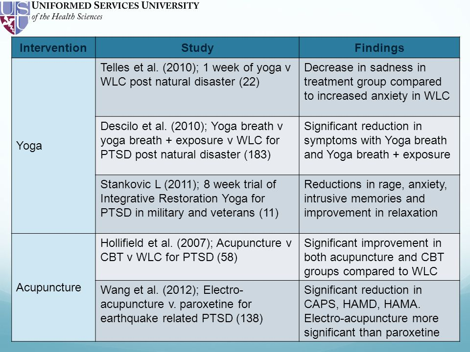InterventionStudyFindings Yoga Telles et al.