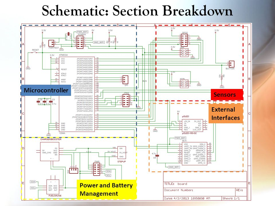 Schematic: Section Breakdown Microcontroller Power and Battery Management Sensors External Interfaces