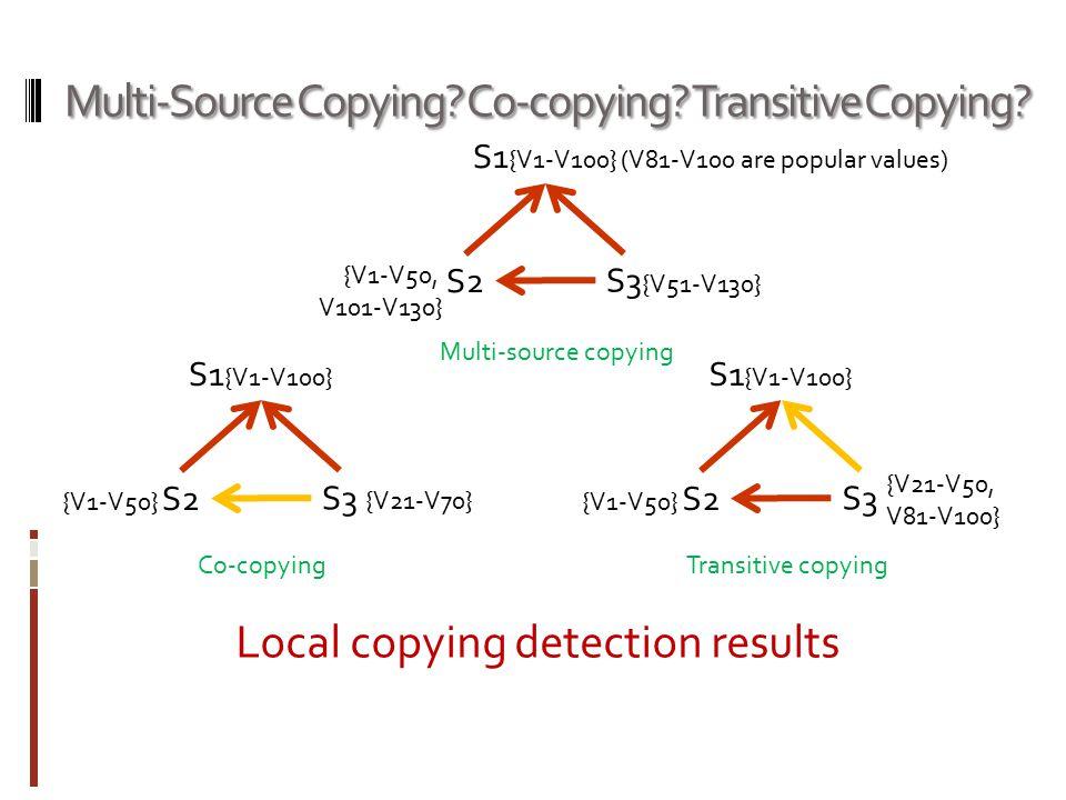 Multi-Source Copying? Co-copying? Transitive Copying? S1 {V1-V100} S2 S3 Multi-source copying Co-copying Local copying detection results {V51-V130} {V