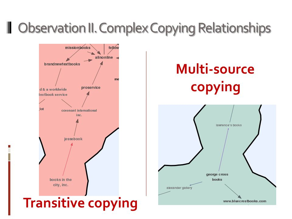 Observation II. Complex Copying Relationships Transitive copying Multi-source copying