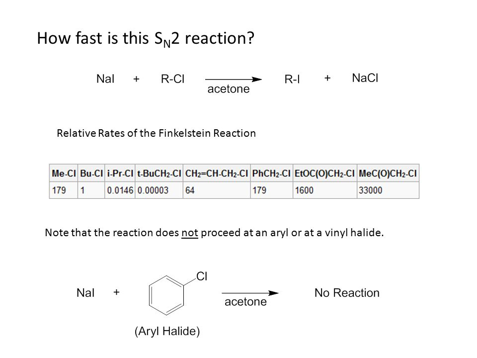 Relative Rates of the Finkelstein Reaction Note that the reaction does not proceed at an aryl or at a vinyl halide.