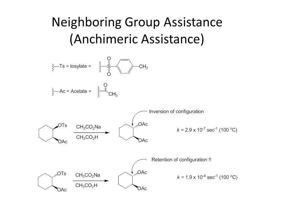 Neighboring Group Assistance (Anchimeric Assistance)