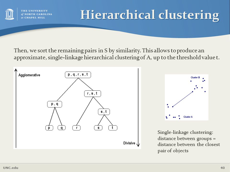 UNC.edu 40 Hierarchical clustering Single-linkage clustering: distance between groups = distance between the closest pair of objects Then, we sort the