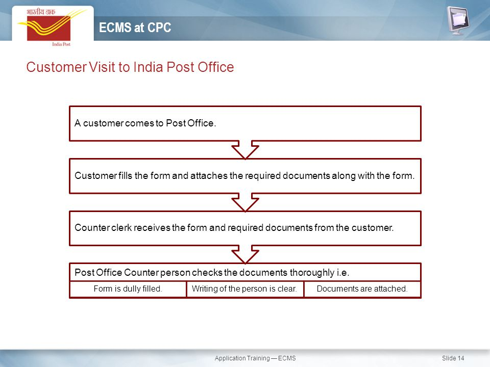 Application Training — ECMS Slide 14 Customer Visit to India Post Office ECMS at CPC Post Office Counter person checks the documents thoroughly i.e. F