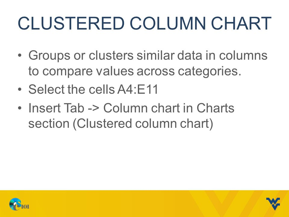 CLUSTERED COLUMN CHART Groups or clusters similar data in columns to compare values across categories.