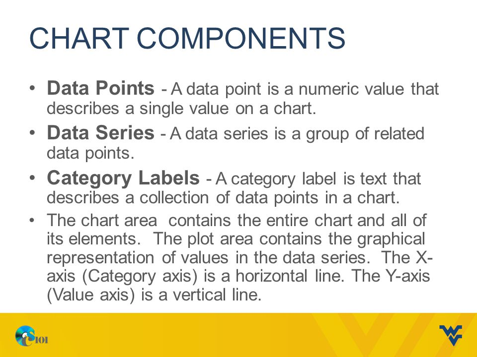 CUSTOMIZING CHART LABELS A chart title is the label that describes the entire chart An axis title is a label that describes either the category or value axis A legend is used to distinguish data points in a pie chart or data series in a multiple series chart A data label is the value or name of a data point A data table is a grid that contains the data source values and labels.