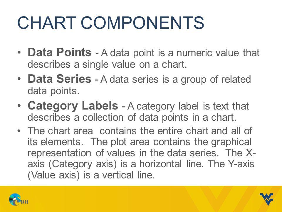 BAR CHART Bar chart compares values across categories using horizontal bars.