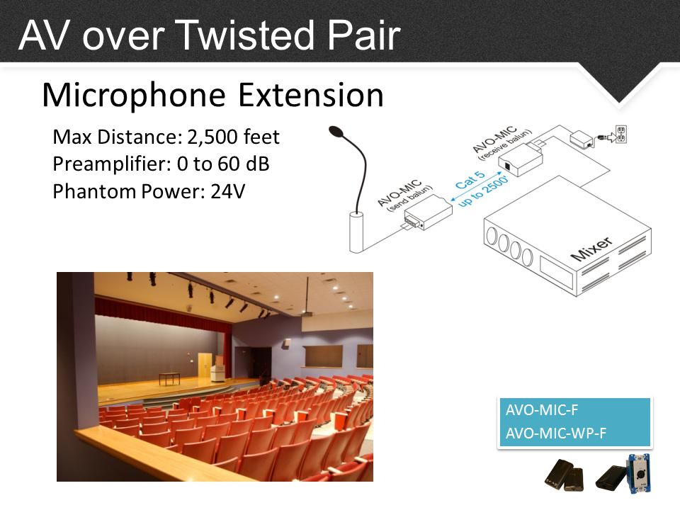 Microphone Extension AV over Twisted Pair AVO-MIC-F AVO-MIC-WP-F AVO-MIC-F AVO-MIC-WP-F Max Distance: 2,500 feet Preamplifier: 0 to 60 dB Phantom Power: 24V