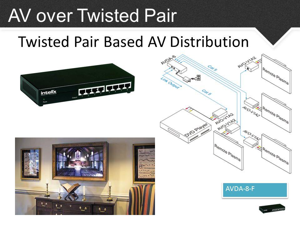 Twisted Pair Based AV Distribution AV over Twisted Pair AVDA-8-F