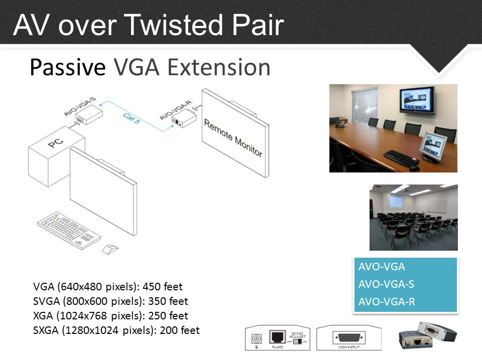 Passive VGA Extension AV over Twisted Pair AVO-VGA AVO-VGA-S AVO-VGA-R AVO-VGA AVO-VGA-S AVO-VGA-R VGA (640x480 pixels): 450 feet SVGA (800x600 pixels): 350 feet XGA (1024x768 pixels): 250 feet SXGA (1280x1024 pixels): 200 feet