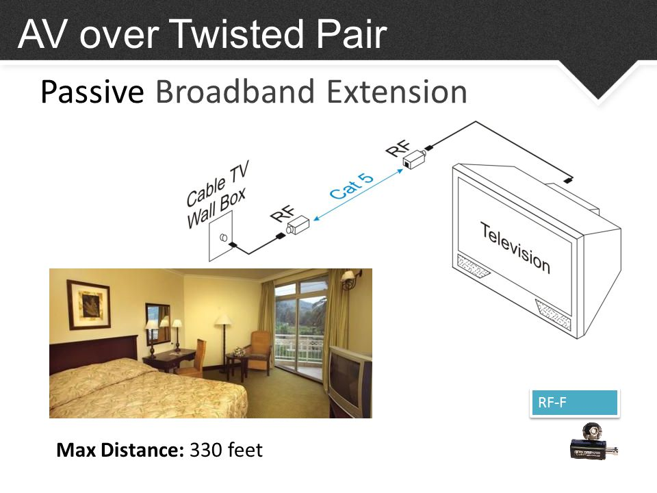 Passive Broadband Extension AV over Twisted Pair RF-F Max Distance: 330 feet