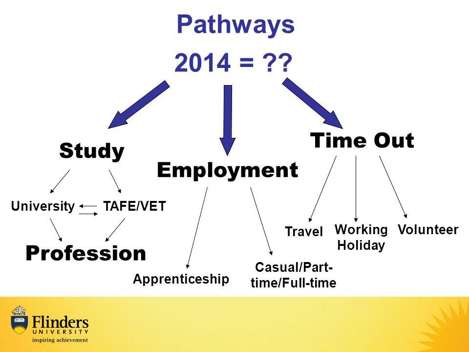 Pathways 2014 = ?.