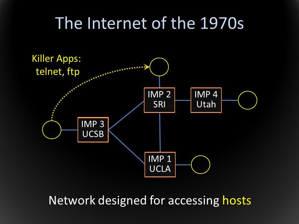 The Internet of the 1970s Network designed for accessing hosts Killer Apps: telnet, ftp IMP 1 UCLA IMP 4 Utah IMP 2 SRI IMP 3 UCSB