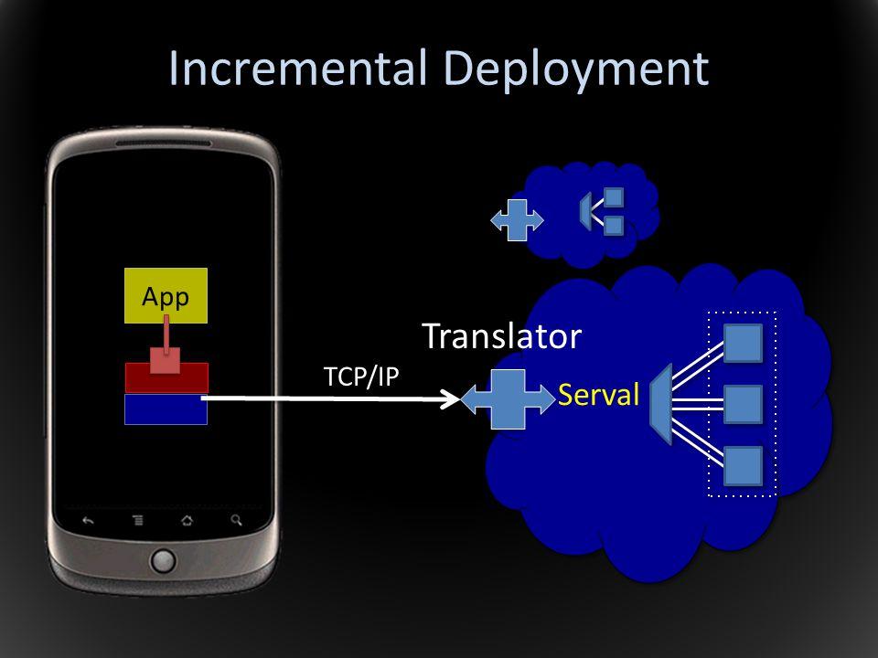 Incremental Deployment Translator App TCP/IP Serval