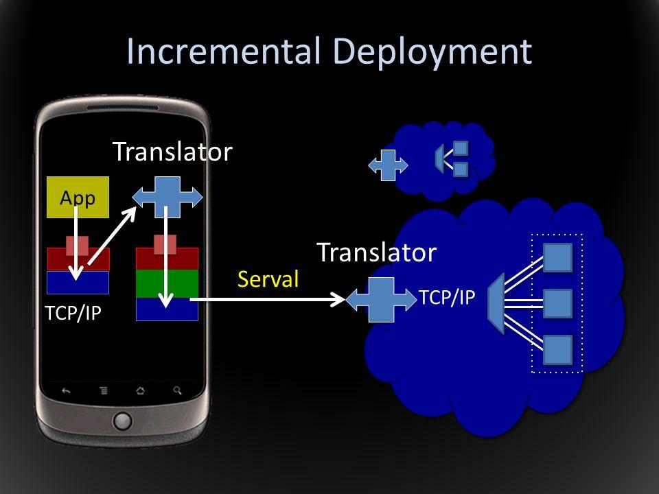 Incremental Deployment TCP/IP Translator App Serval TCP/IP Translator
