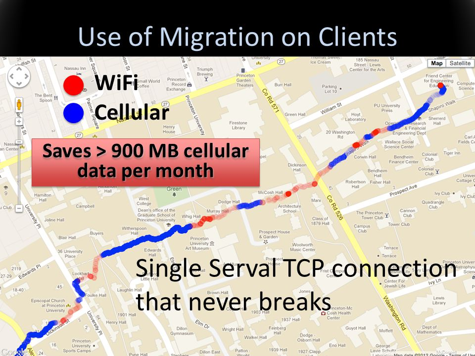 Use of Migration on Clients WiFi Cellular Single Serval TCP connection that never breaks Saves > 900 MB cellular data per month