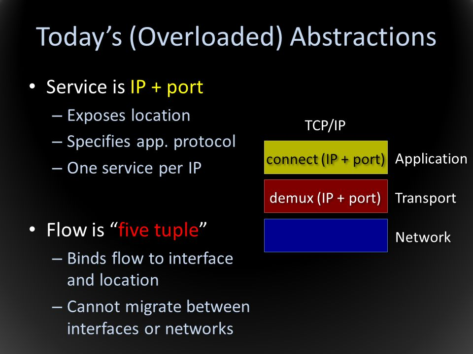 """Today's (Overloaded) Abstractions Service is IP + port – Exposes location – Specifies app. protocol – One service per IP Flow is """"five tuple"""" – Binds"""