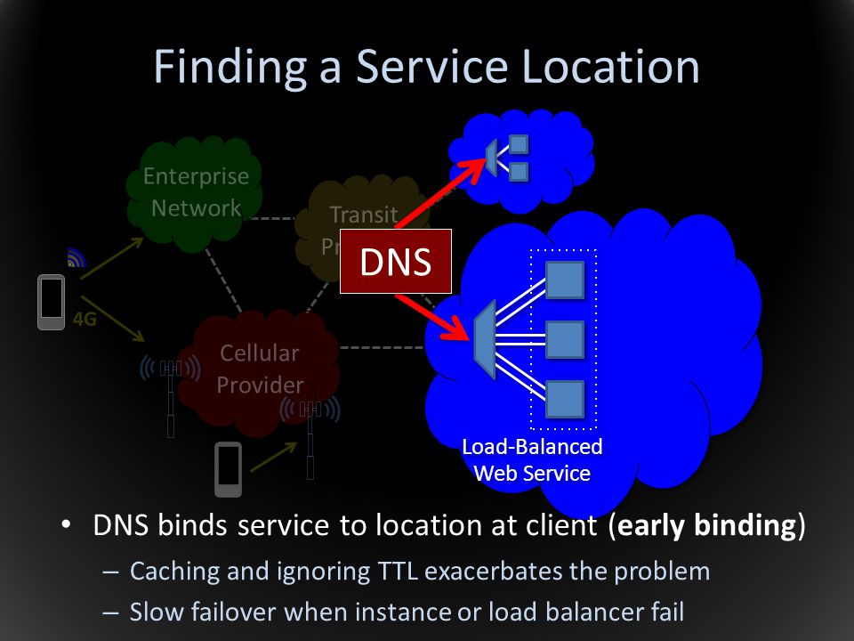 A Service-Aware Network Stack connect(sock, serviceID) bind(sock, serviceID) listen(sock) Network stack must resolve service to instance for client Network stack must advertise service for server