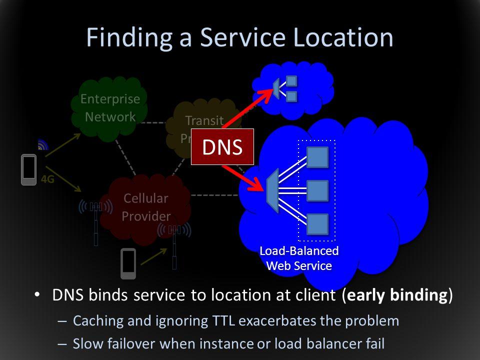Cellular Provider Cellular Provider Enterprise Network Enterprise Network 4G Transit Provider Transit Provider Finding a Service Location Load-Balance