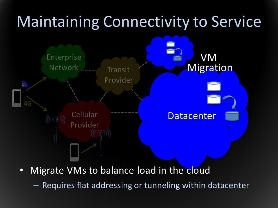 Cellular Provider Cellular Provider Enterprise Network Enterprise Network 4G Transit Provider Transit Provider Maintaining Connectivity to Service VM