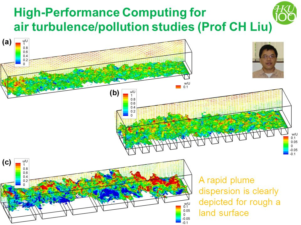 High-Performance Computing for air turbulence/pollution studies (Prof CH Liu) A rapid plume dispersion is clearly depicted for rough a land surface