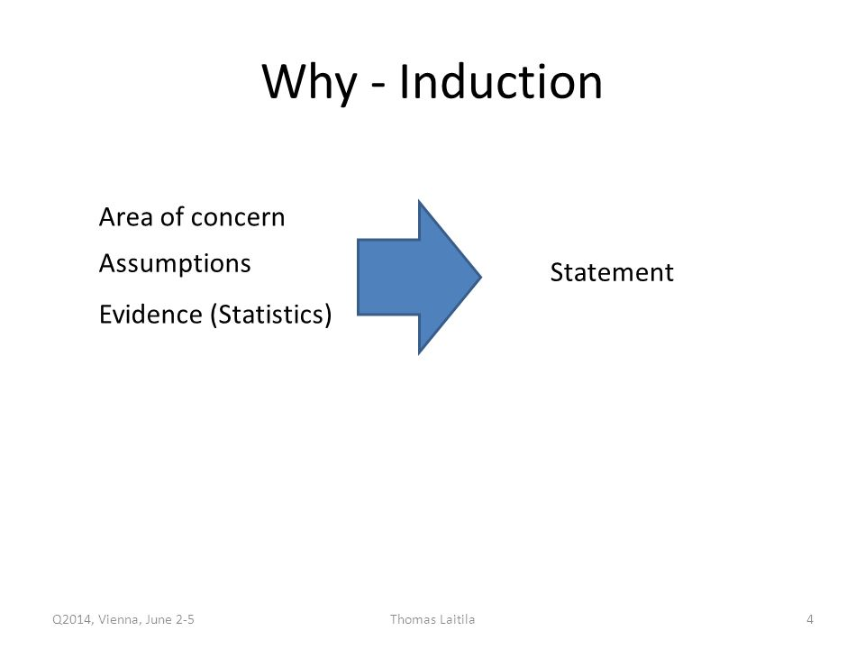 Why - Induction Assumptions Evidence (Statistics) Area of concern Statement Q2014, Vienna, June 2-5Thomas Laitila4