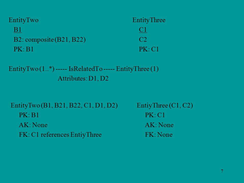 7 EntityTwo EntityThree B1 C1 B2: composite (B21, B22) C2 PK: B1 PK: C1 EntityTwo (1..*) ----- IsRelatedTo ----- EntityThree (1) Attributes: D1, D2 EntityTwo (B1, B21, B22, C1, D1, D2) PK: B1 AK: None FK: C1 references EntiyThree EntiyThree (C1, C2) PK: C1 AK: None FK: None