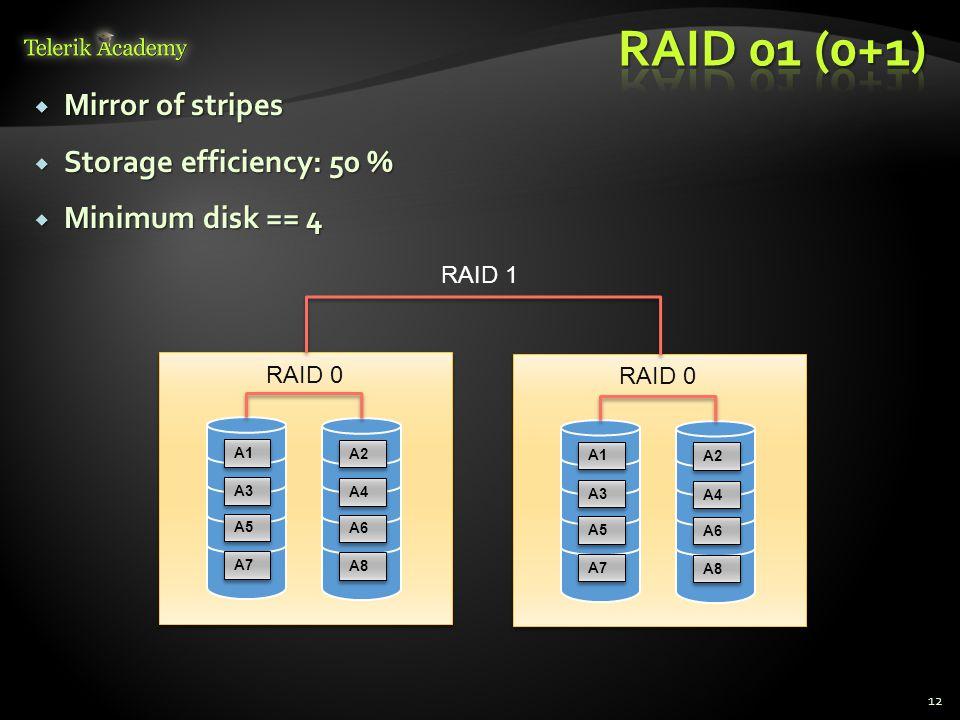  Mirror of stripes  Storage efficiency: 50 %  Minimum disk == 4 12 A5 A3 A1 A7 A6 A4 A2 A8 A5 A3 A1 A7 A6 A4 A2 A8 RAID 0 RAID 1