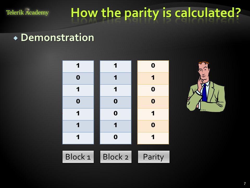 7 1 0 1 0 1 1 1 1 1 1 0 0 1 0 0 1 0 0 1 0 1  Demonstration Block 1 Block 2 Parity