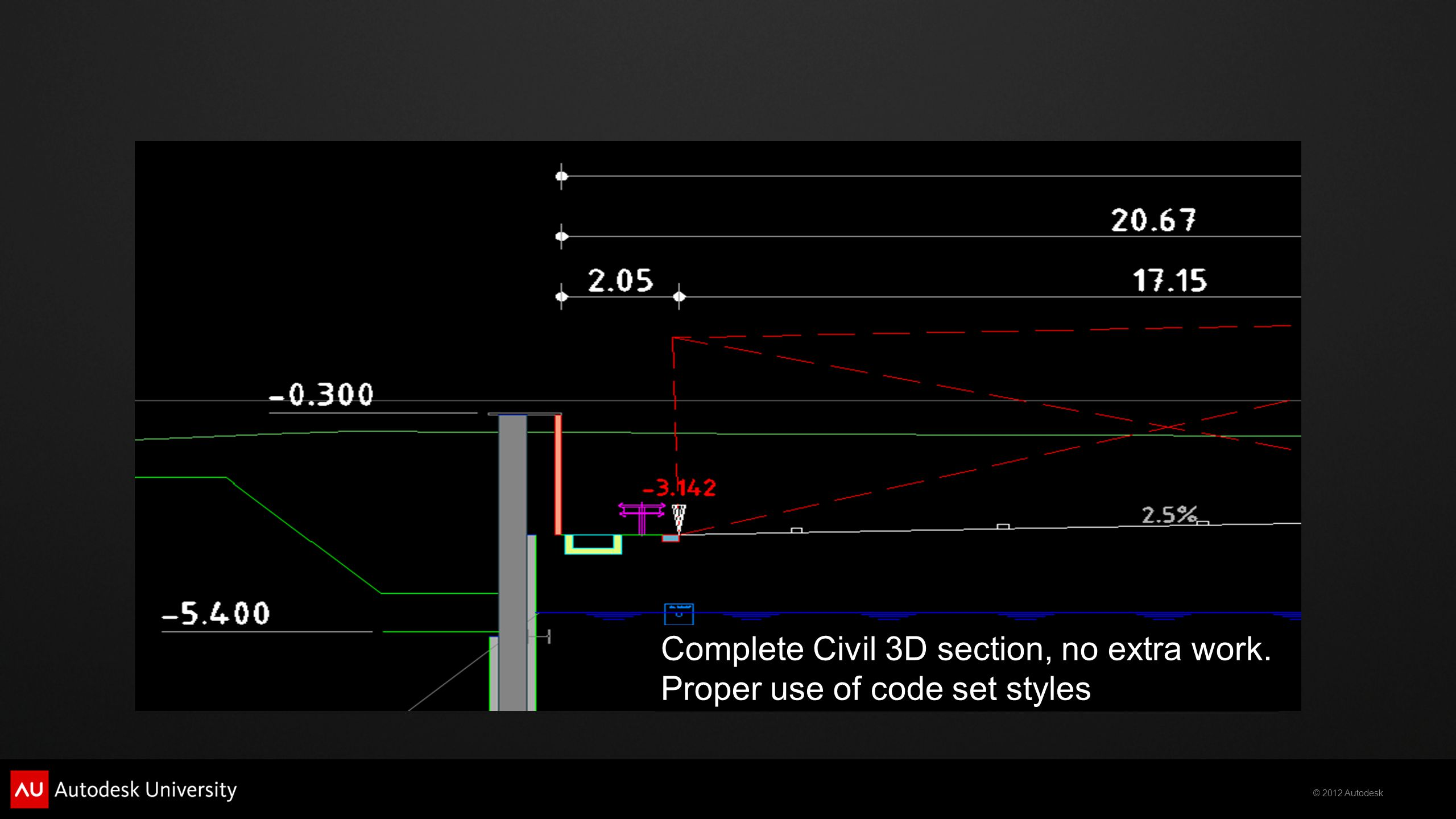 © 2012 Autodesk Complete Civil 3D section, no extra work. Proper use of code set styles