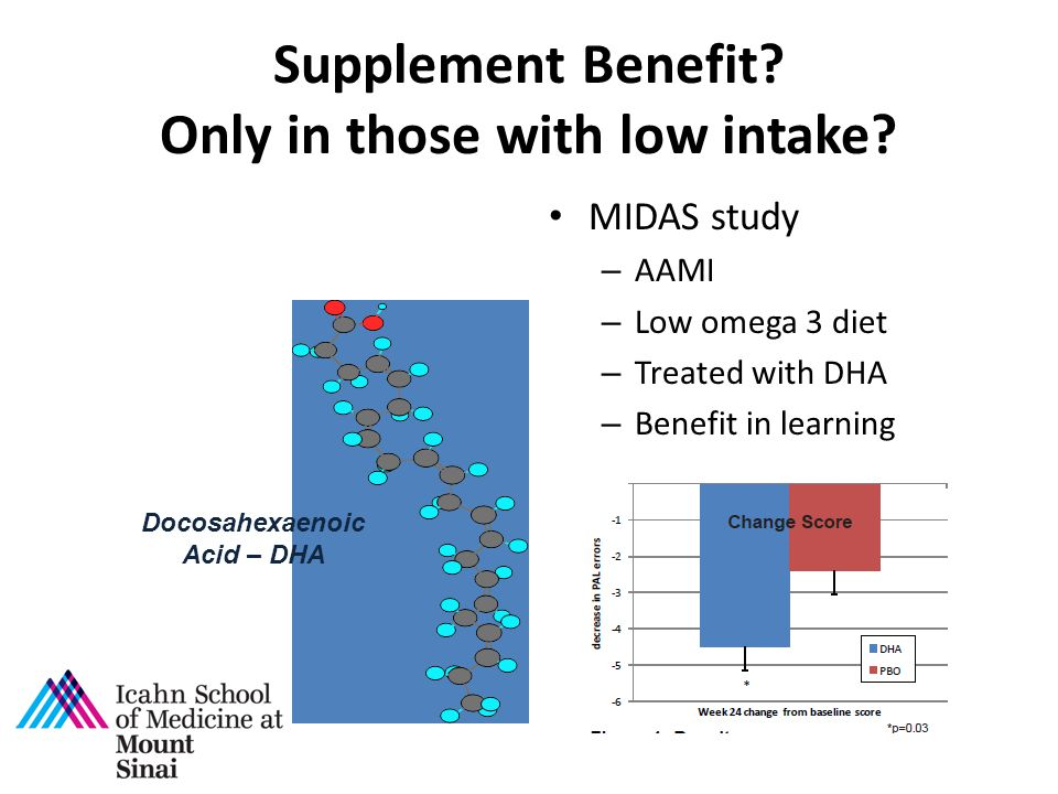 Supplement Benefit? Only in those with low intake? MIDAS study – AAMI – Low omega 3 diet – Treated with DHA – Benefit in learning Docosahexaenoic Acid