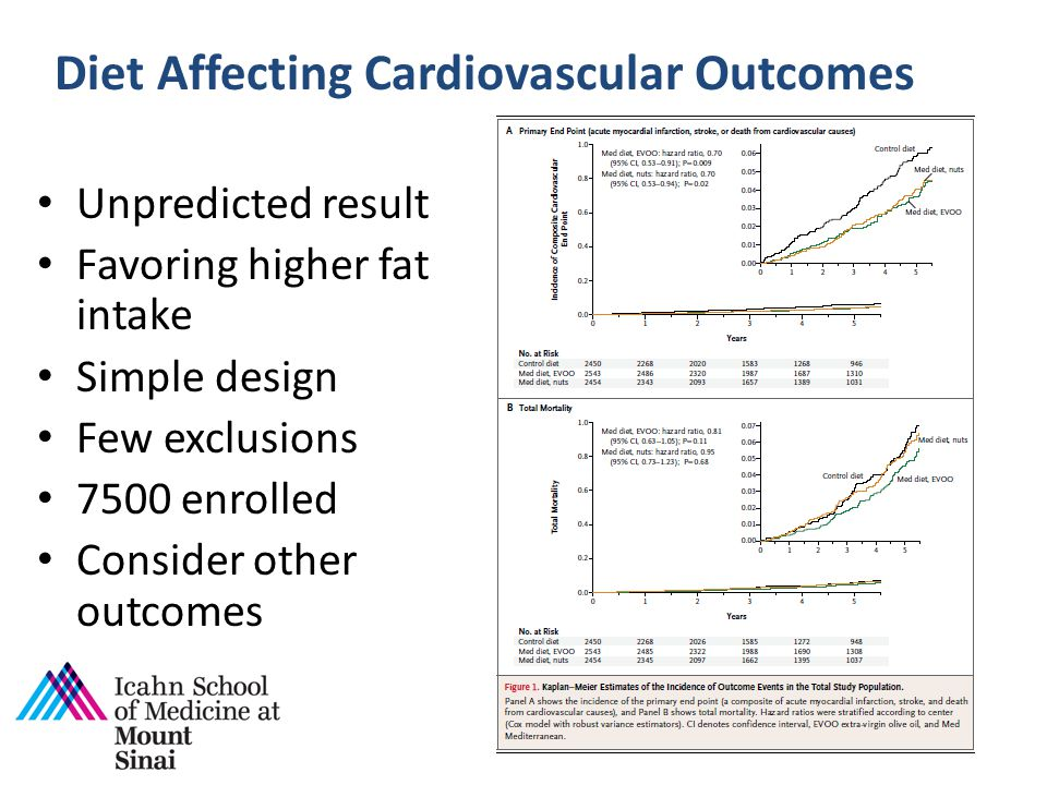 Diet Affecting Cardiovascular Outcomes Unpredicted result Favoring higher fat intake Simple design Few exclusions 7500 enrolled Consider other outcomes
