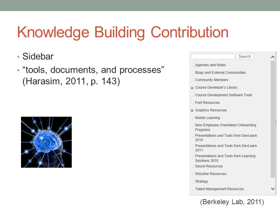 "Knowledge Building Contribution Sidebar ""tools, documents, and processes"" (Harasim, 2011, p. 143) (Berkeley Lab, 2011)"