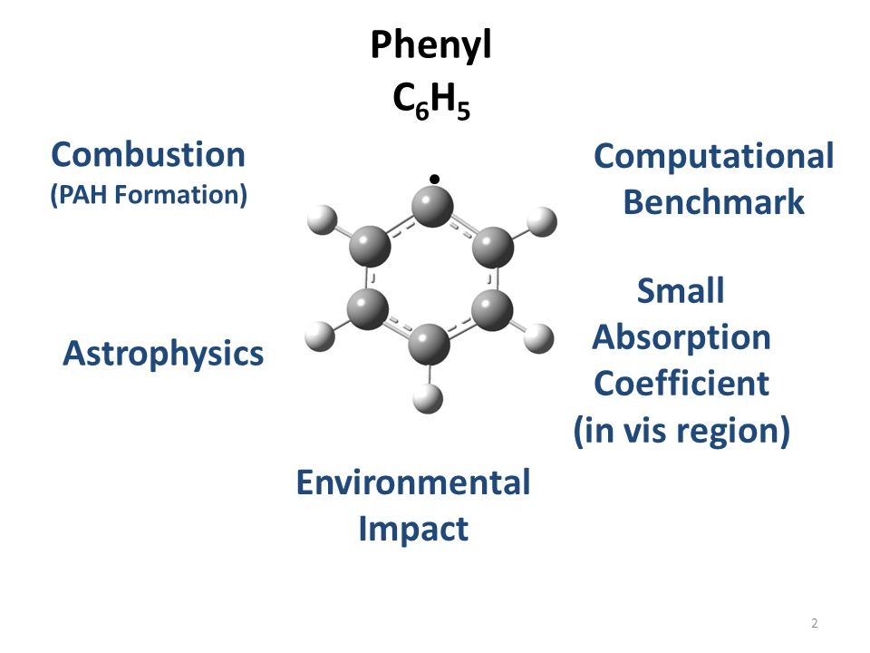Phenyl C 6 H 5 Combustion (PAH Formation) Astrophysics Environmental Impact Computational Benchmark Small Absorption Coefficient (in vis region) 2