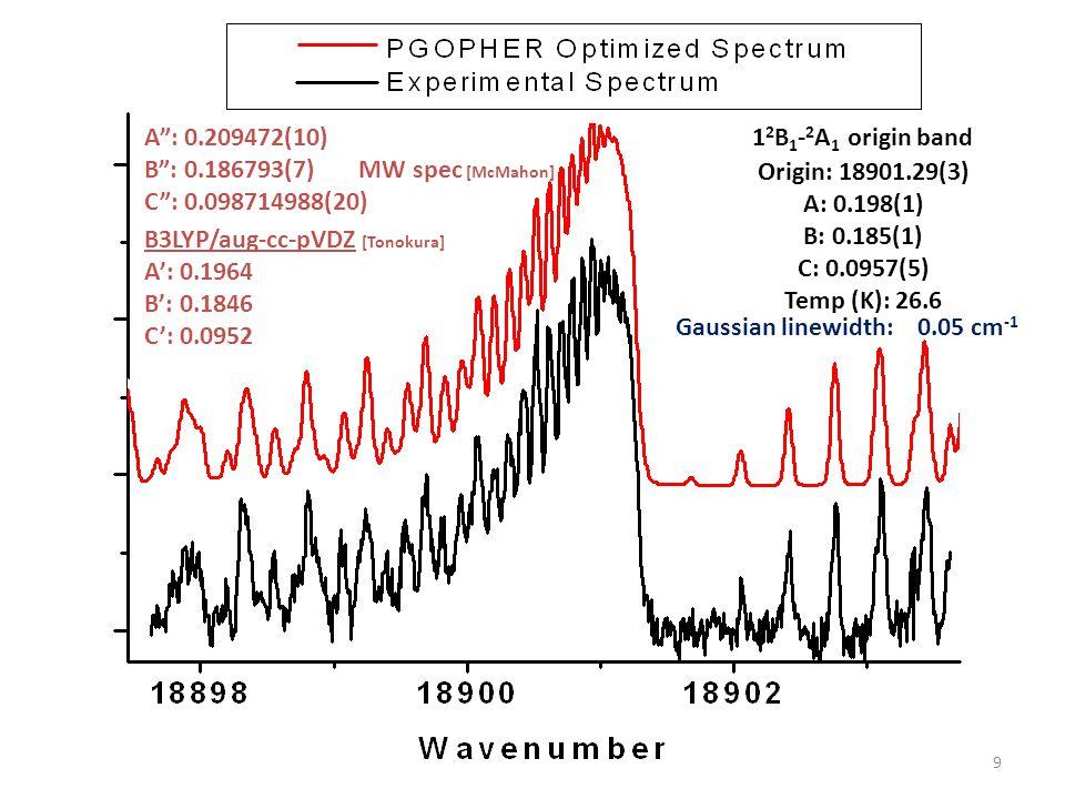 1 2 B 1 - 2 A 1 origin band Origin: 18901.29(3) A: 0.198(1) B: 0.185(1) C: 0.0957(5) Temp (K): 26.6 B3LYP/aug-cc-pVDZ [Tonokura] A': 0.1964 B': 0.1846 C': 0.0952 9 A : 0.209472(10) B : 0.186793(7) MW spec [McMahon] C : 0.098714988(20) Gaussian linewidth: 0.05 cm -1