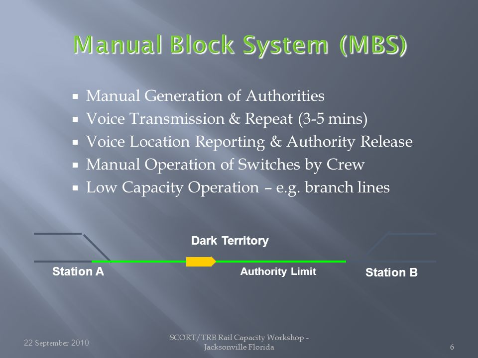 SCORT/TRB Rail Capacity Workshop - Jacksonville Florida6 6 Manual Block System (MBS) Station A Station B Dark Territory Authority Limit  Manual Generation of Authorities  Voice Transmission & Repeat (3-5 mins)  Voice Location Reporting & Authority Release  Manual Operation of Switches by Crew  Low Capacity Operation – e.g.