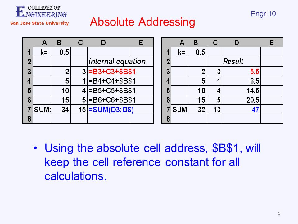 E ngineering College of San Jose State University Engr.10 10 Basic Math Operations Operation Algebraic Excel Format adda+b subtracta-b multiplyab, axb, a.ba*b dividea/b exponentialanan a^n number format 5.07x10 +12 5.07E12 5.07*10^12 3.15x10 -3 3.15E-3 3.15*10^(-3)