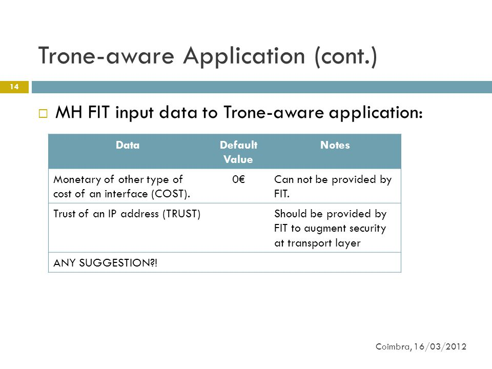 Trone-aware Application (cont.) 14  MH FIT input data to Trone-aware application: Coimbra, 16/03/2012 DataDefault Value Notes Monetary of other type of cost of an interface (COST).