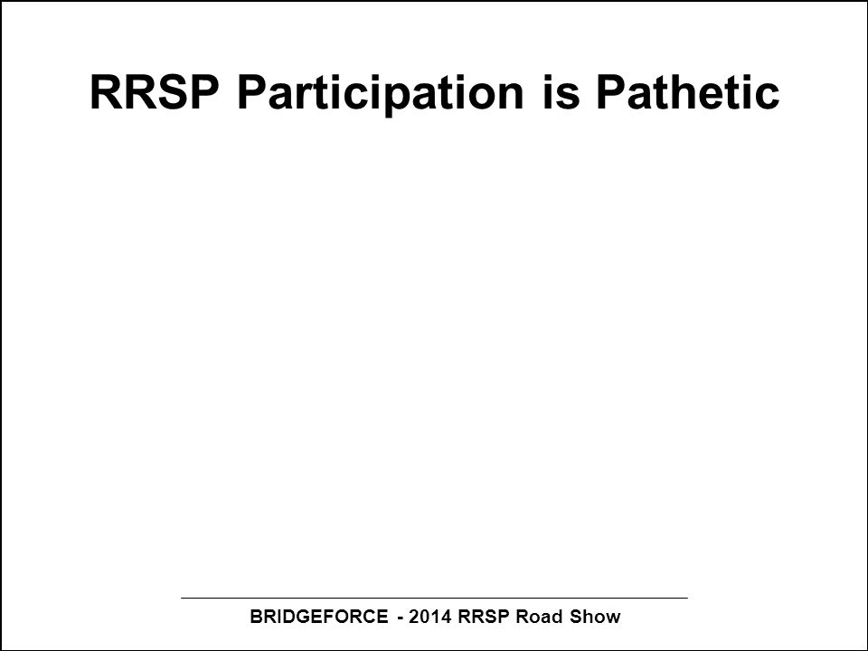 BRIDGEFORCE - 2014 RRSP Road Show RRSP Participation is Pathetic Only one third of eligible Canadians contribute to an RRSP Canadians have used a total of 9% of their available RRSP room The median RRSP amount, held by a households with a breadwinner between ages 55 and 64, is $55,000 - one third have nothing - one third have less than $55,000 - one third have more than $55,000