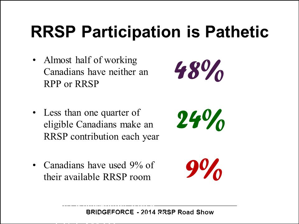 BRIDGEFORCE - 2014 RRSP Road Show RRSP Participation is Pathetic Almost half of working Canadians have neither an RPP or RRSP Less than one quarter of eligible Canadians make an RRSP contribution each year Canadians have used 9% of their available RRSP room The median RRSP amount, held by a households with a bread-winner between ages 55 and 64, is $55,000 - one third have nothing - one third have less than $55,000 - one third have more than $55,000 48% 24% 9%