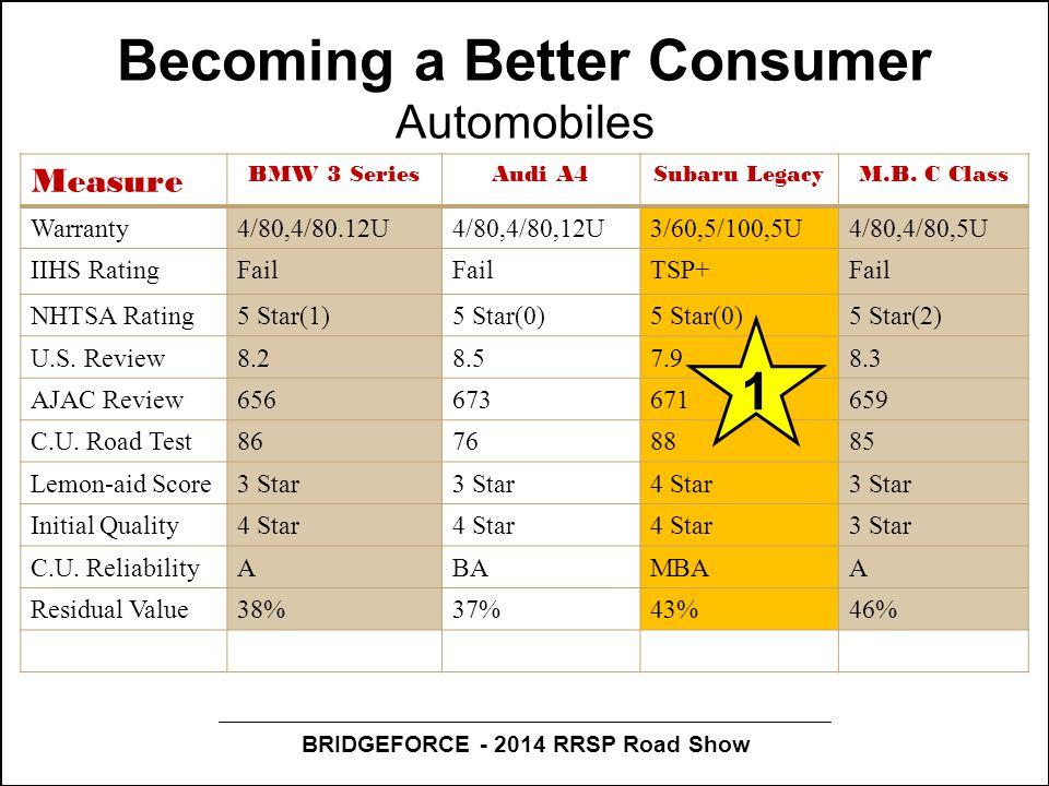 BRIDGEFORCE - 2014 RRSP Road Show Becoming a Better Consumer Automobiles Measure BMW 3 SeriesAudi A4Subaru LegacyM.B.